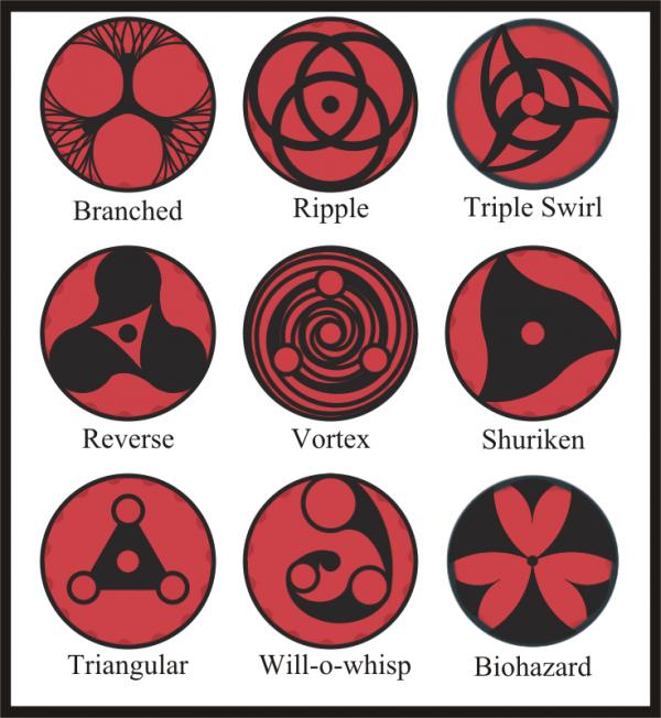 145 Examples Of Mangekyou Sharingans Art And Design