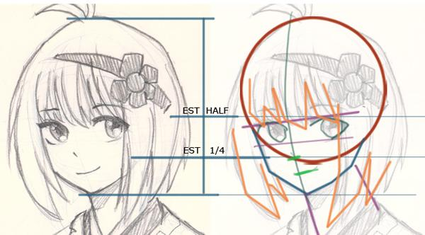 Analysis of anime character same basics how to draw anime